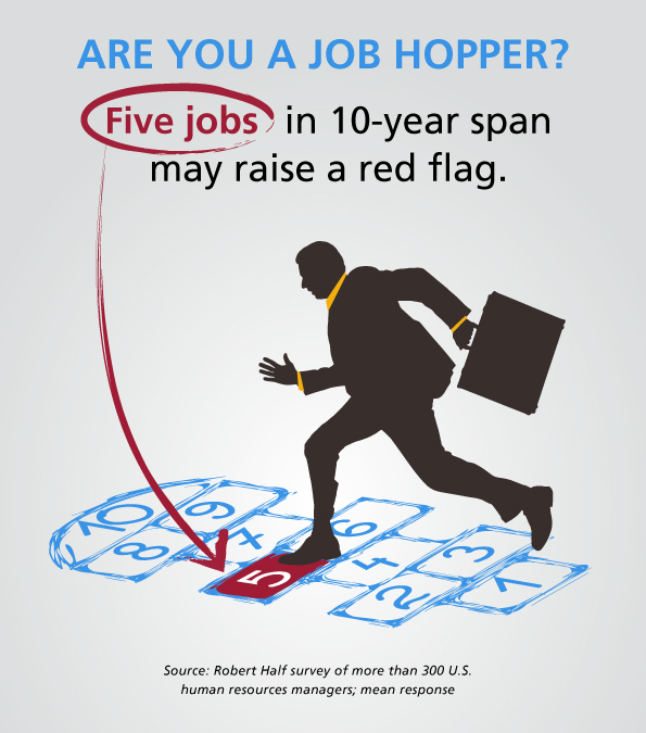 Job-Hoppers don't make good hires