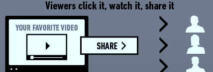 video content marketing saves time