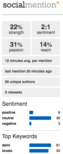 social mention is a great search tool